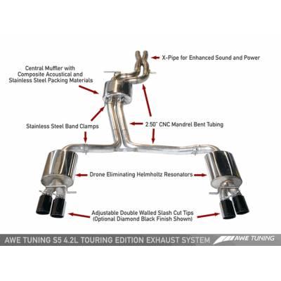AWE Выхлопная система Chrome Silver Tips Audi S5 4.2L (B8)